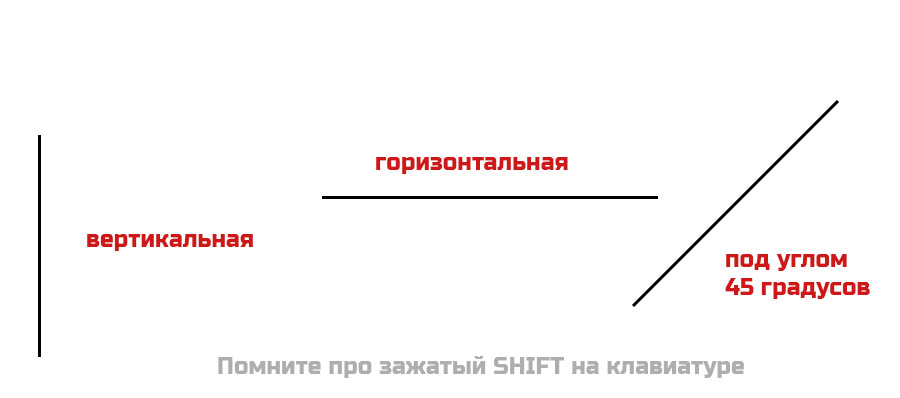 как нарисовать прямые линии в photoshop