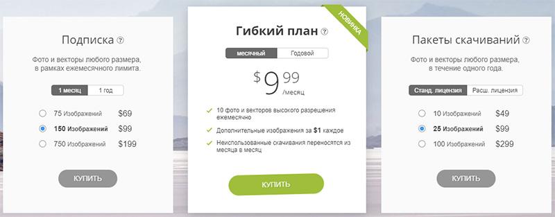 цены на изображения